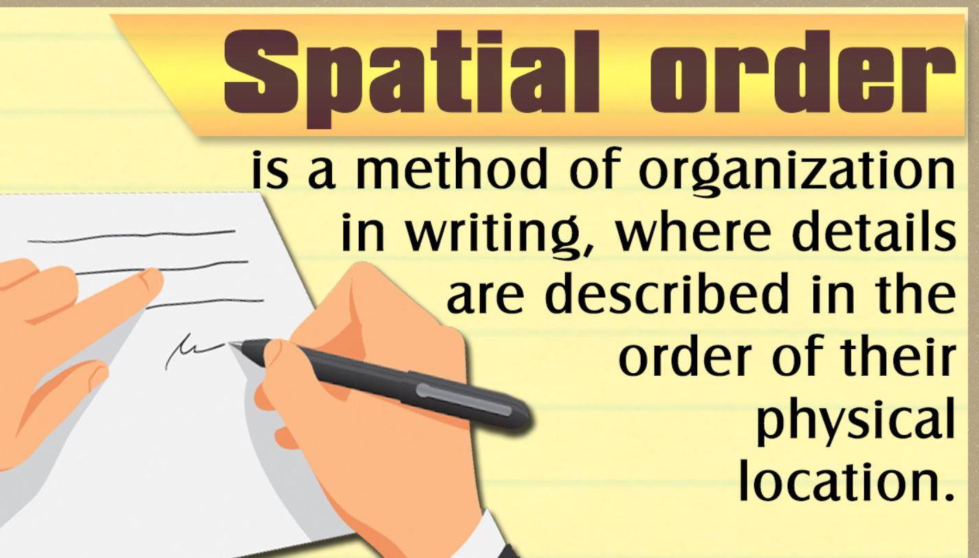 What is Spatial Order in Assignment