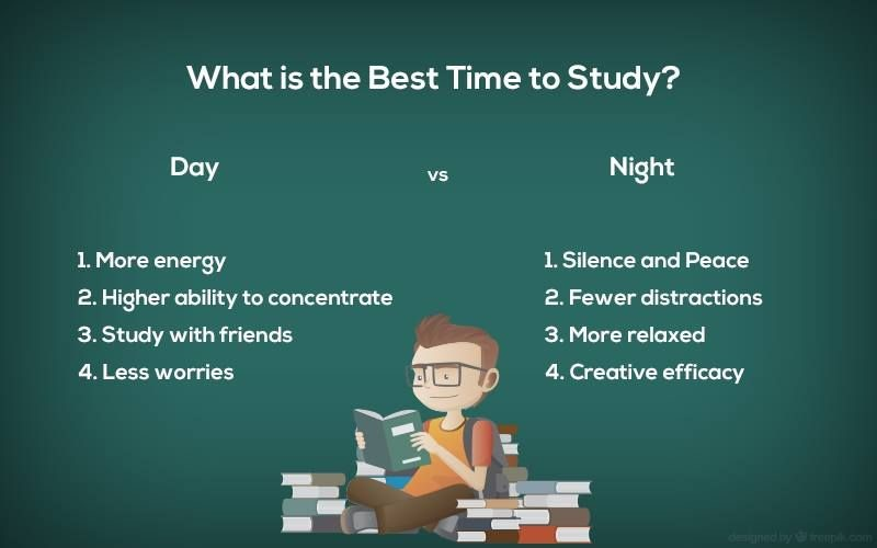 Scheduling of study time is purpose of this image