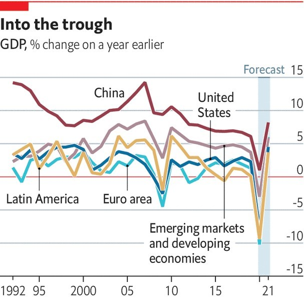 GDP into the trough - PANDEMIC NOT THE CAUSE OF RECESSION 5.0
