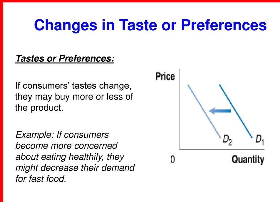 Changes in Taste or Preferences