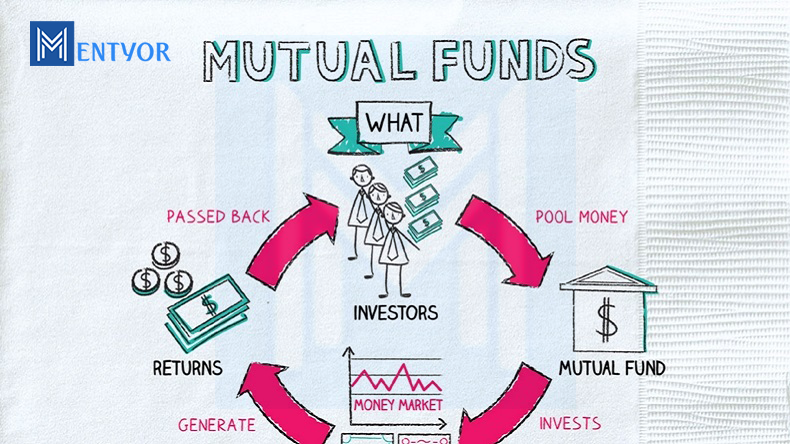 Meaning of MF Best Mutual Funds 2020