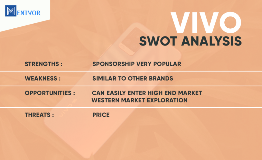 Vivo SWOT Analysis- Vivo PESTLE Analysis