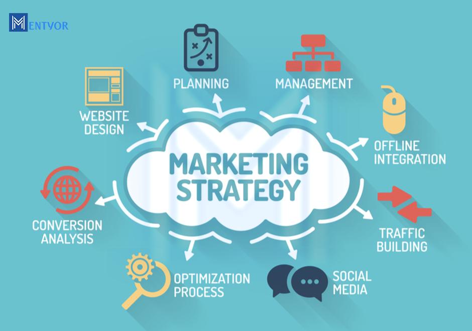 CEO Jeff Bezos Marketing Strategy Amazon SWOT Analysis