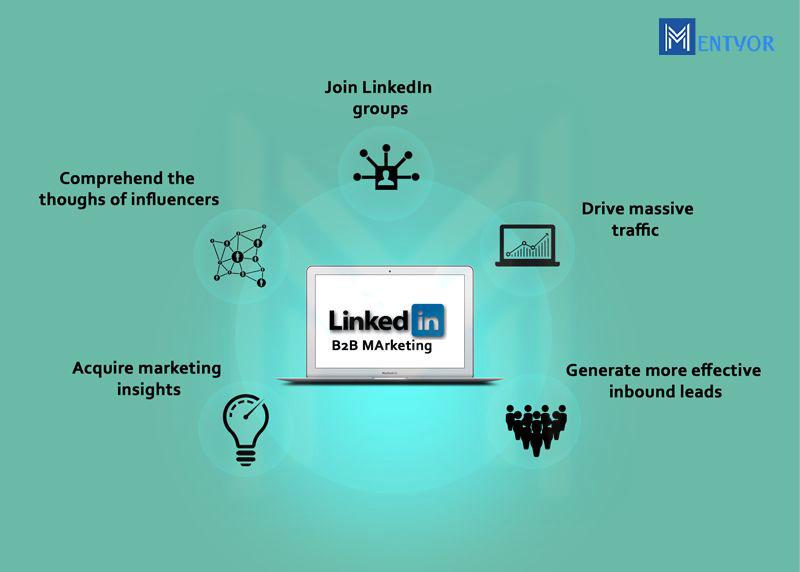 LinkedIn Marketing Strategy- LinkedIn SWOT Analysis