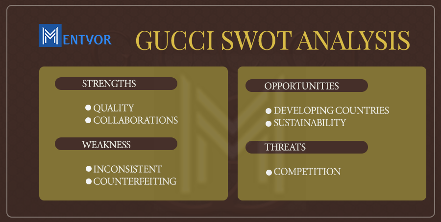 Gucci SWOT Analysis - Gucci Performance Index -Gucci Competitive Analysis