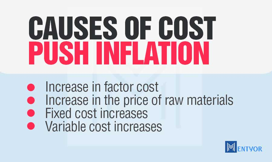 Causes of Cost Push Theory